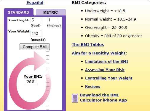My BMI results